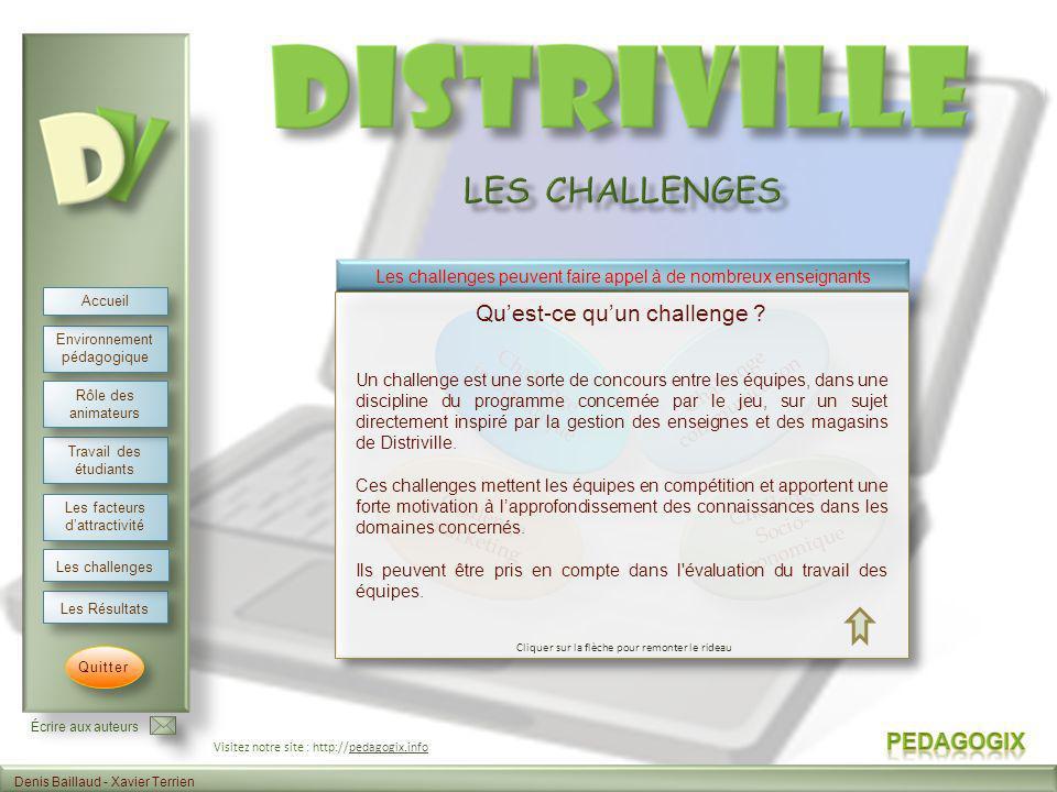 Les challenges Qu'est-ce qu'un challenge Challenge informatique