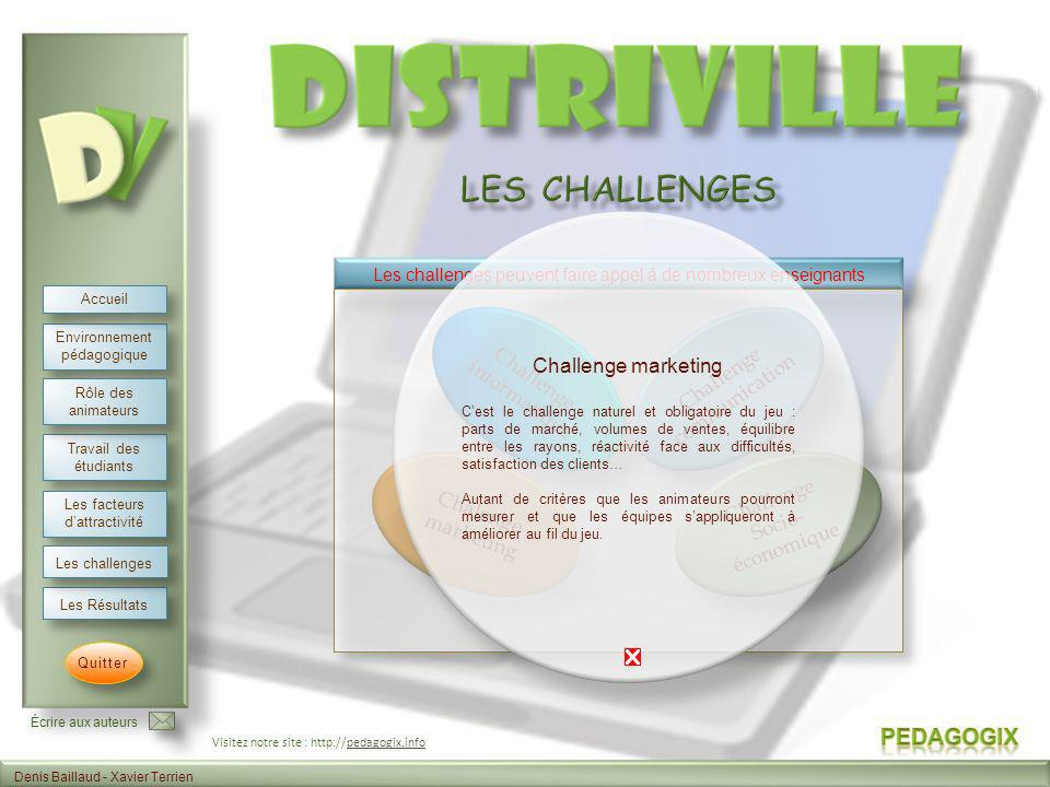 Les challenges Challenge marketing Challenge informatique