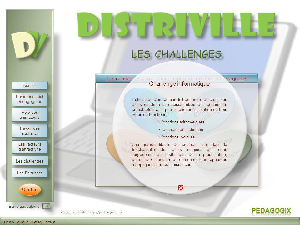 Les challenges Challenge informatique Challenge informatique