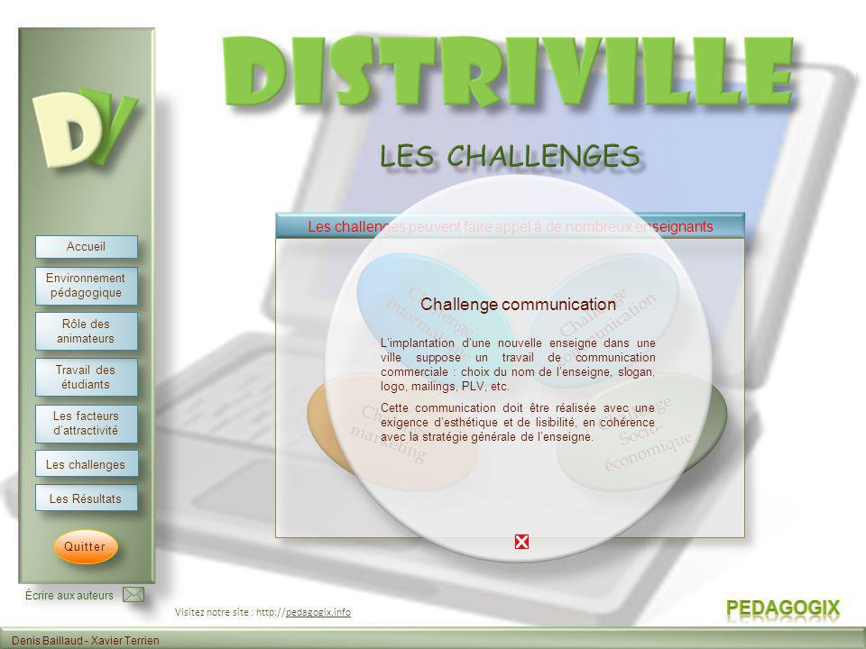 Les challenges Challenge communication Challenge informatique