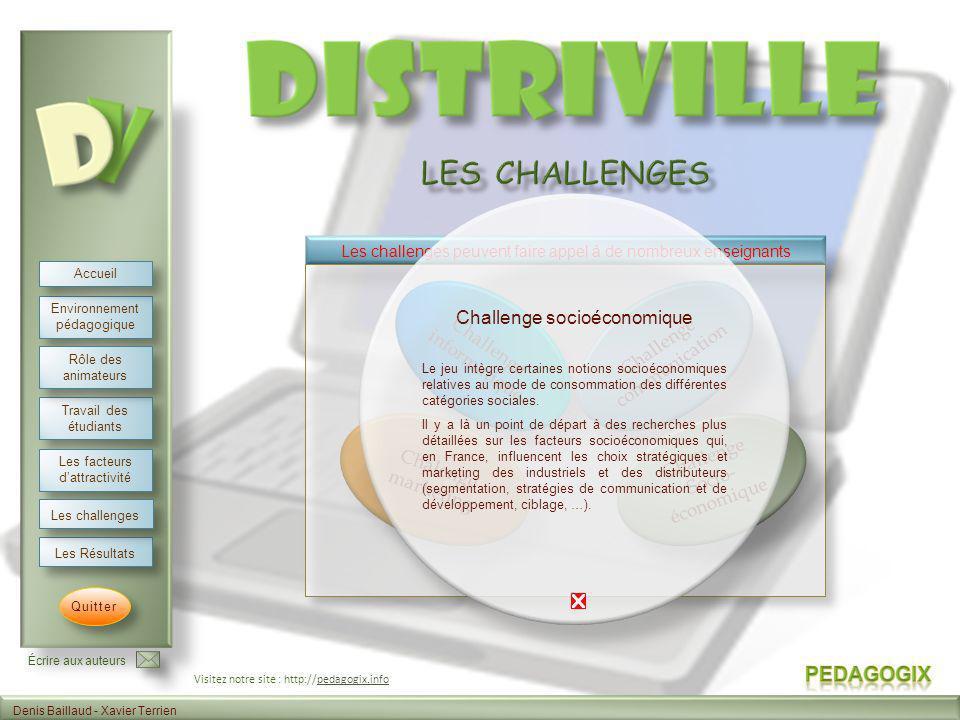 Les challenges Challenge socioéconomique Challenge informatique
