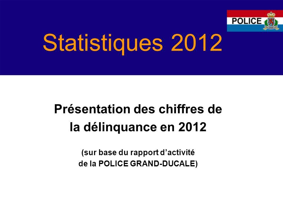 Statistiques 2012 Présentation des chiffres de la délinquance en 2012
