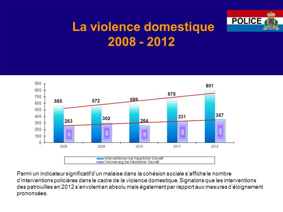 La violence domestique 2008 - 2012