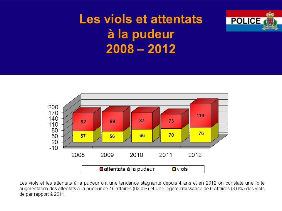 Les viols et attentats à la pudeur 2008 – 2012