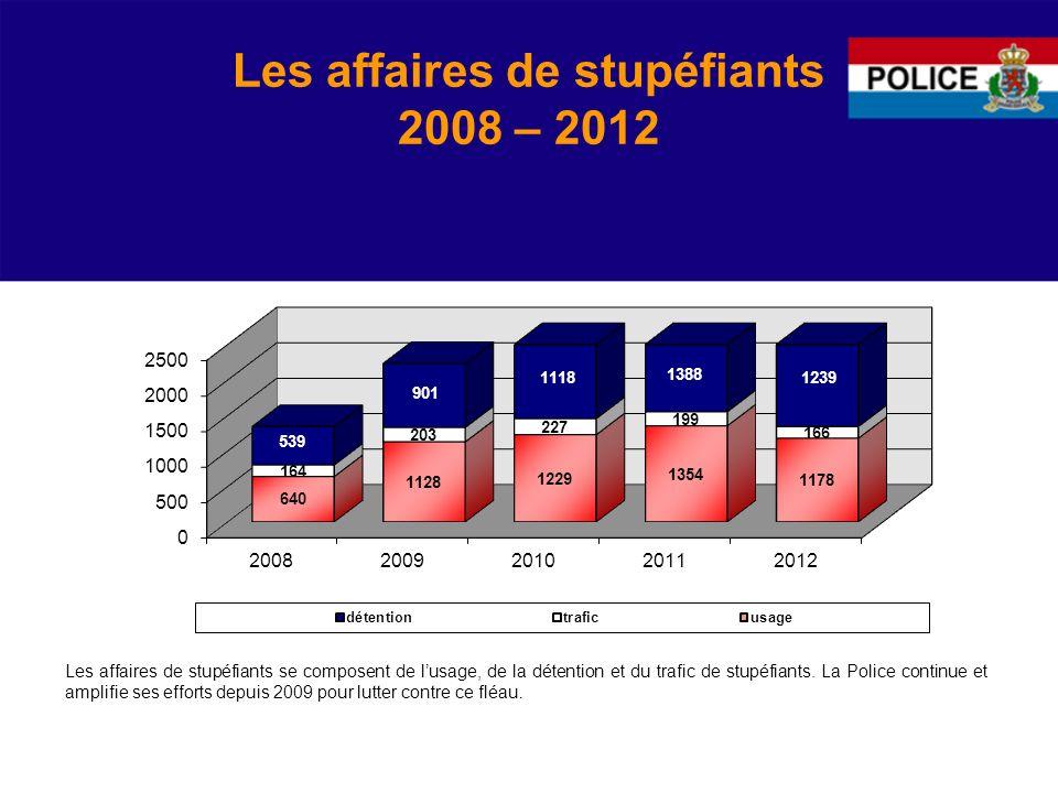 Les affaires de stupéfiants 2008 – 2012