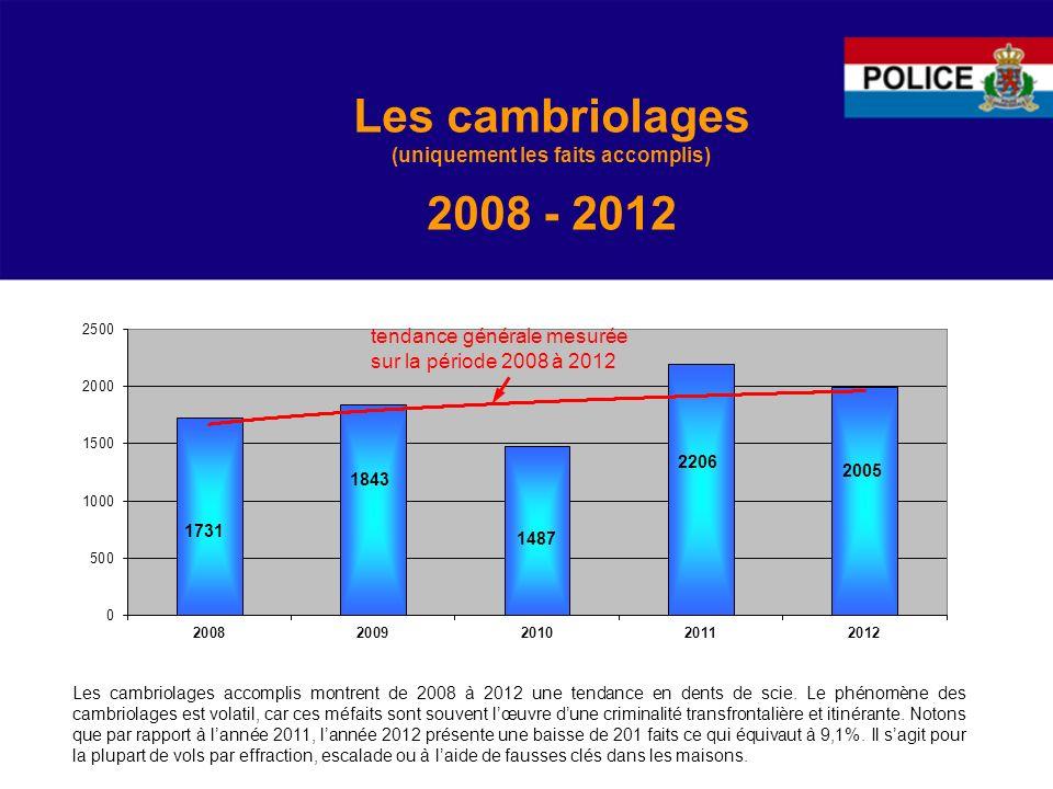 Les cambriolages (uniquement les faits accomplis) 2008 - 2012