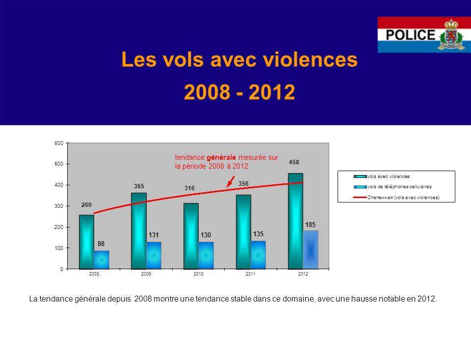 Les vols avec violences 2008 - 2012