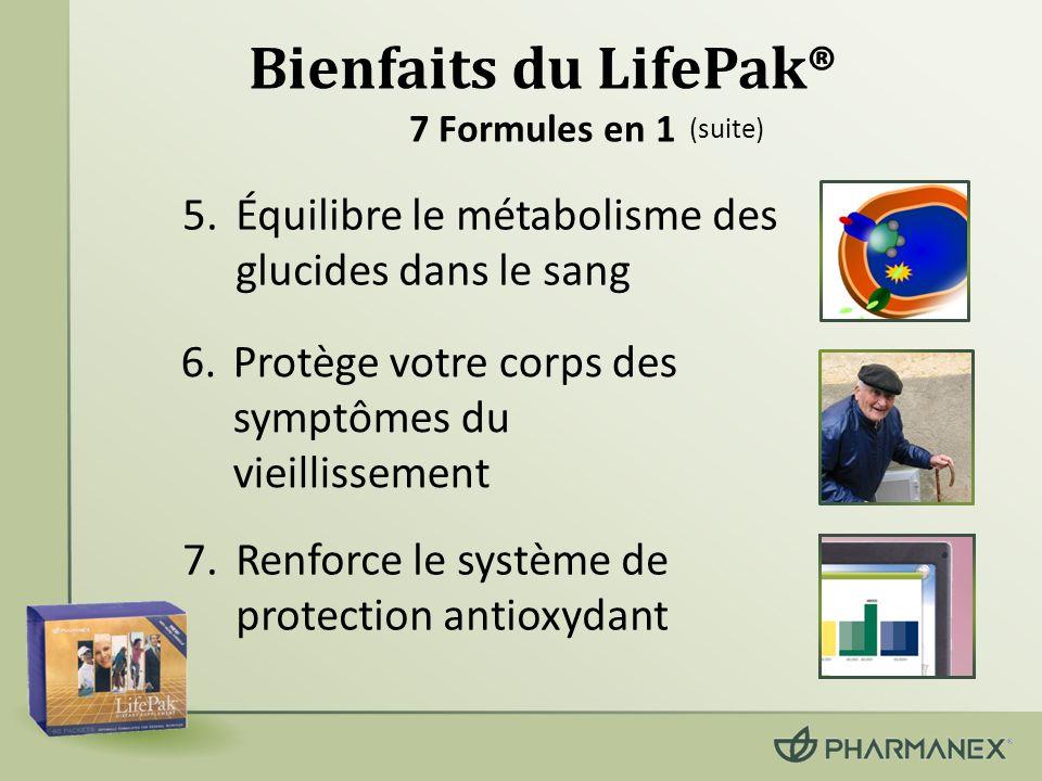 Bienfaits du LifePak® 7 Formules en 1