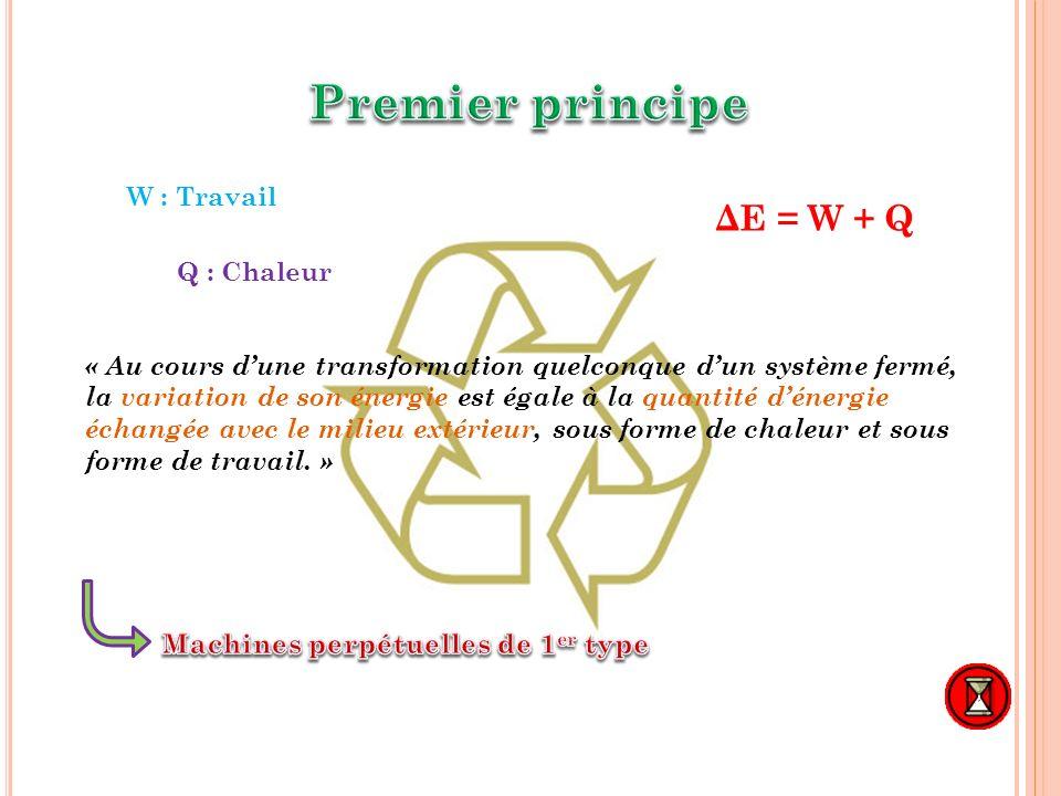 Premier principe ΔE = W + Q W : Travail Q : Chaleur