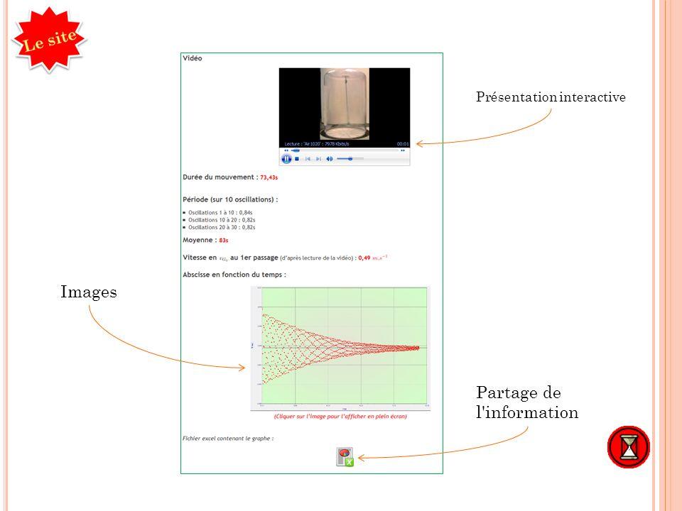 Présentation interactive