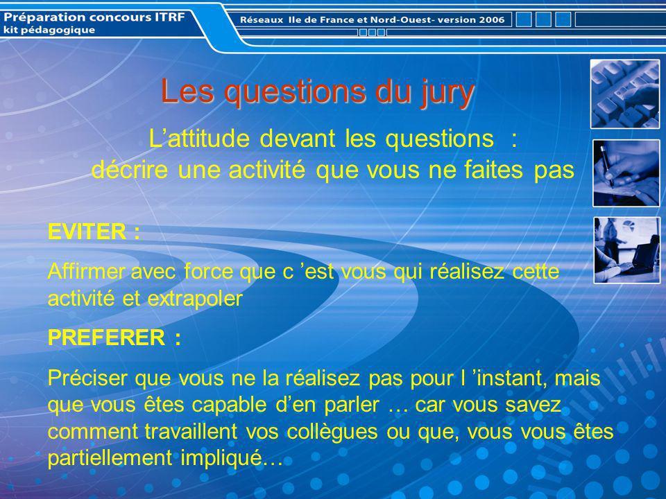 Les questions du jury L'attitude devant les questions : décrire une activité que vous ne faites pas.