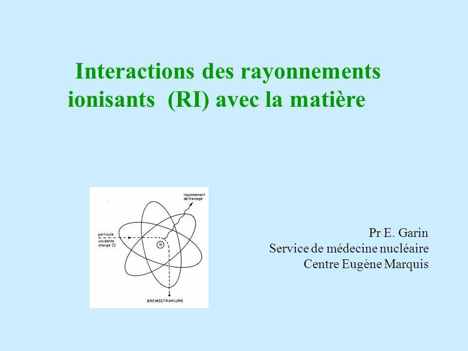 Interactions des rayonnements ionisants (RI) avec la matière
