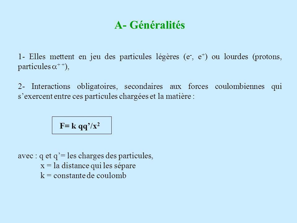A- Généralités 1- Elles mettent en jeu des particules légères (e-, e+) ou lourdes (protons, particules a+ +),