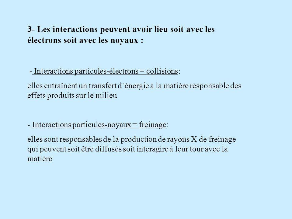 3- Les interactions peuvent avoir lieu soit avec les électrons soit avec les noyaux :