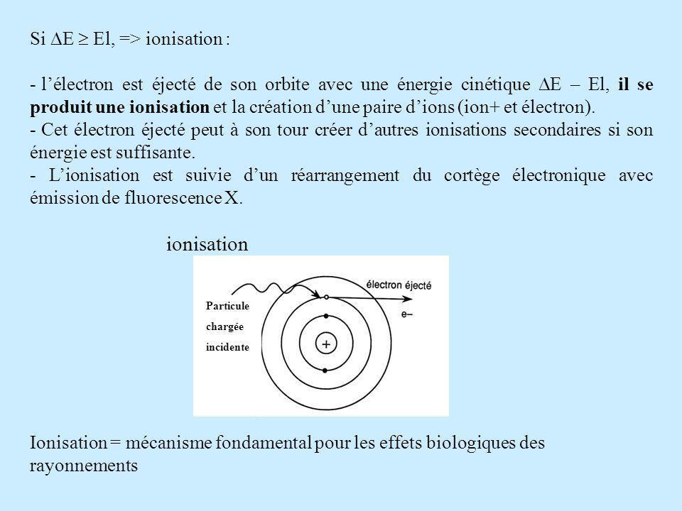 ionisation Si E  El, => ionisation :