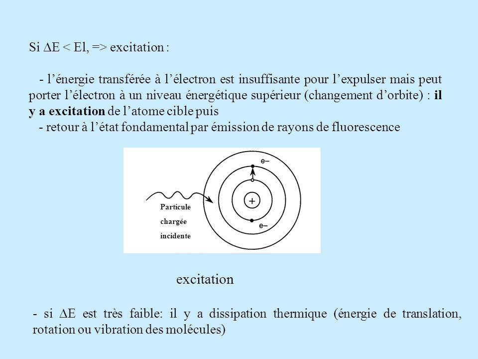 excitation Si E < El, => excitation :