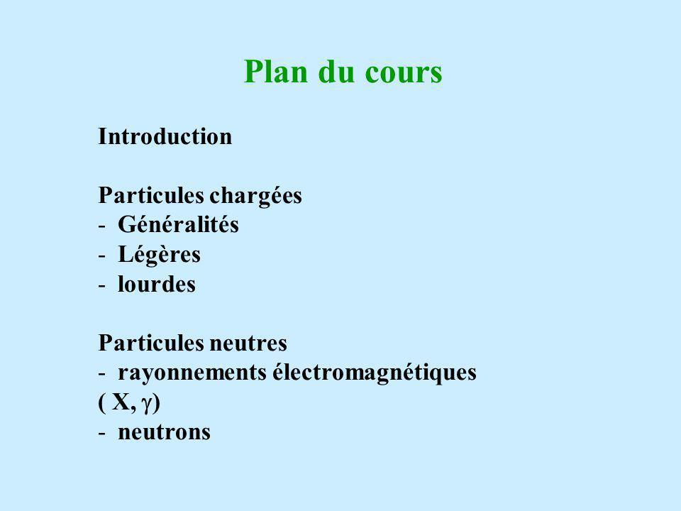 Plan du cours Introduction Particules chargées - Généralités - Légères