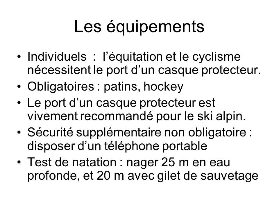 Les équipements Individuels : l'équitation et le cyclisme nécessitent le port d'un casque protecteur.