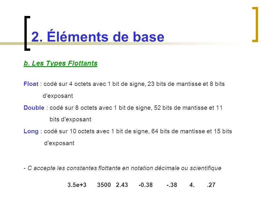 2. Éléments de base b. Les Types Flottants