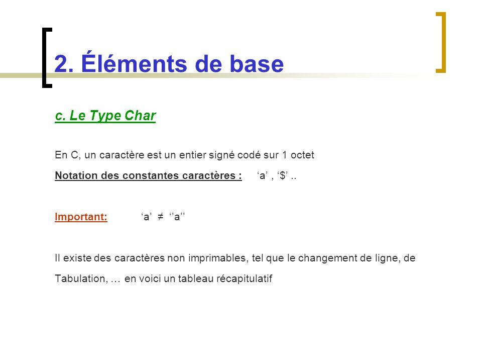 2. Éléments de base c. Le Type Char