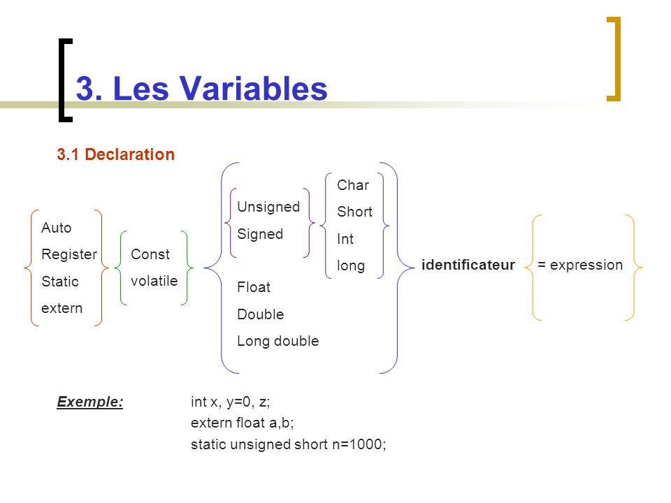3. Les Variables 3.1 Declaration Unsigned Signed Float Double