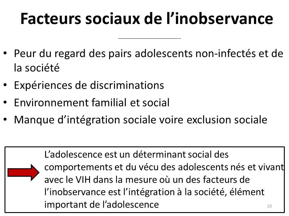 Facteurs sociaux de l'inobservance