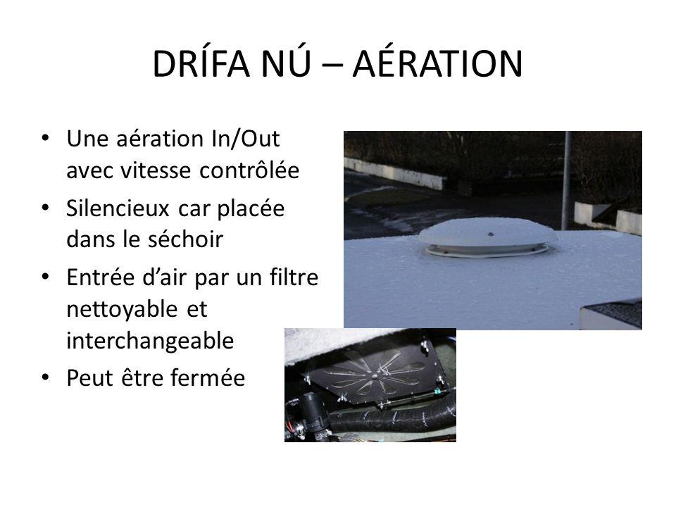 DRÍFA NÚ – AÉRATION Une aération In/Out avec vitesse contrôlée