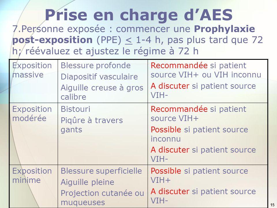 Prise en charge d'AES