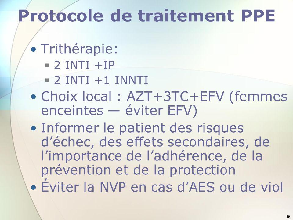 Protocole de traitement PPE