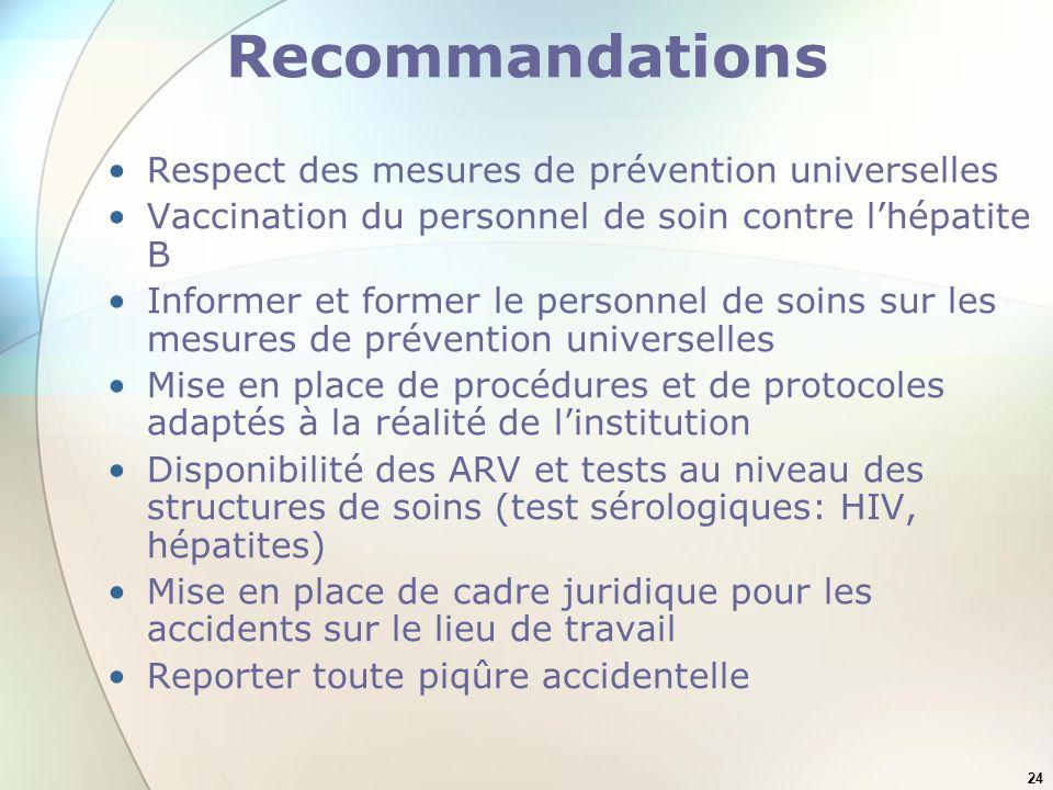 Recommandations Respect des mesures de prévention universelles