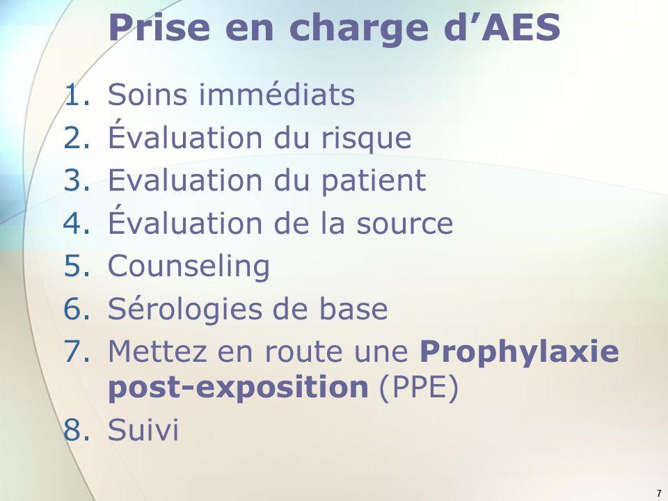 Prise en charge d'AES Soins immédiats Évaluation du risque