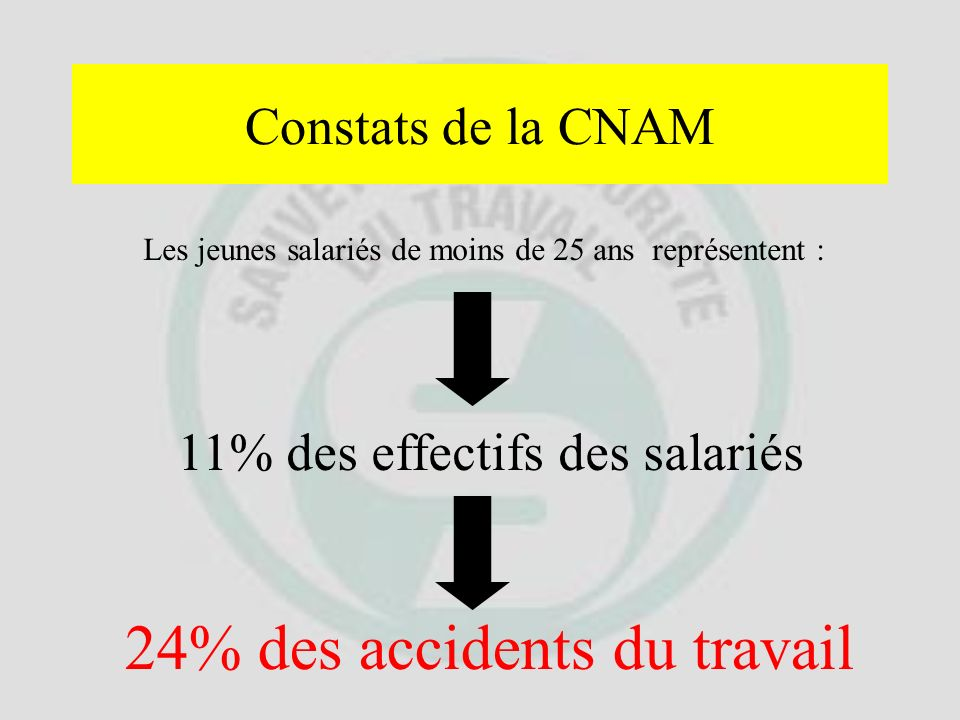 24% des accidents du travail