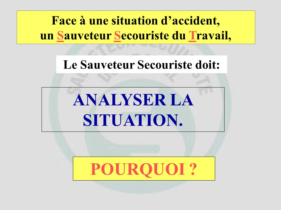 ANALYSER LA SITUATION. POURQUOI