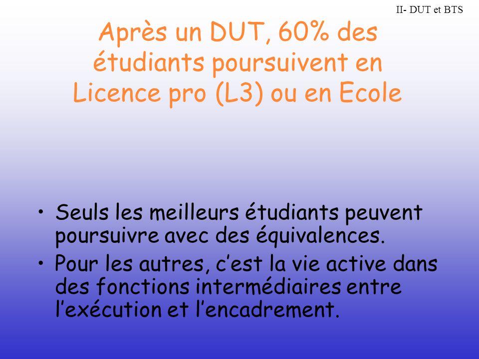 II- DUT et BTS Après un DUT, 60% des étudiants poursuivent en Licence pro (L3) ou en Ecole.