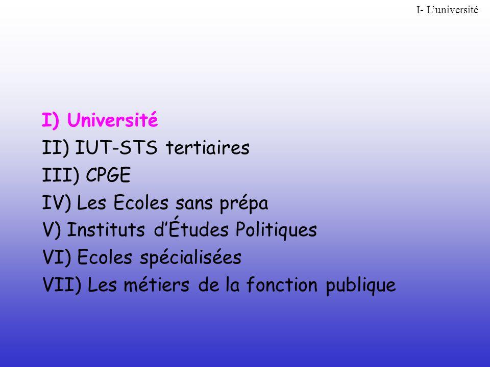 II) IUT-STS tertiaires III) CPGE IV) Les Ecoles sans prépa