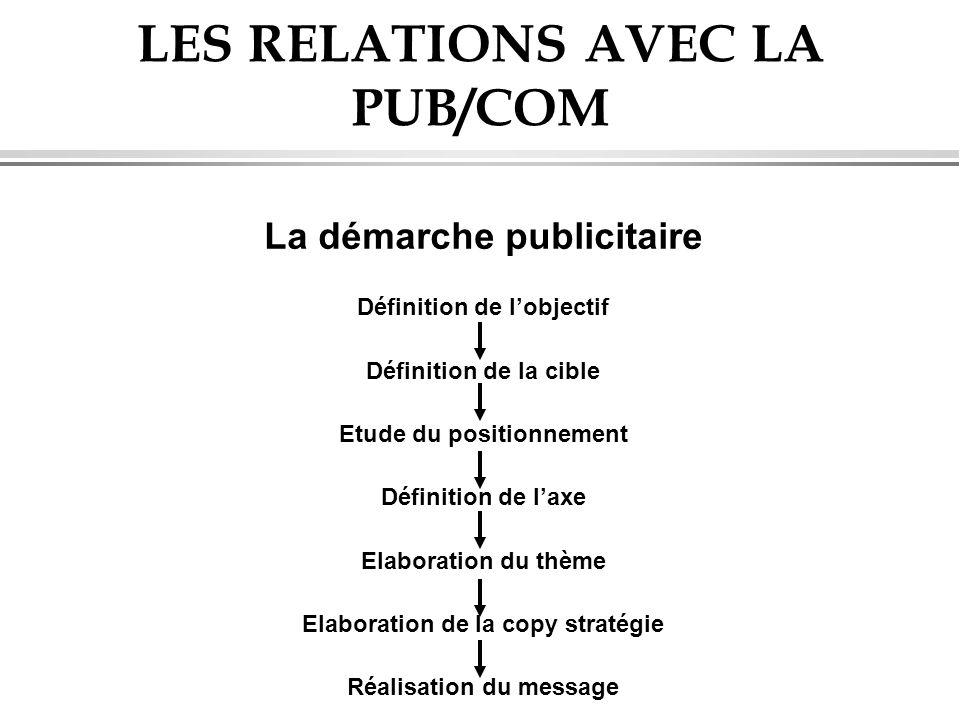 LES RELATIONS AVEC LA PUB/COM