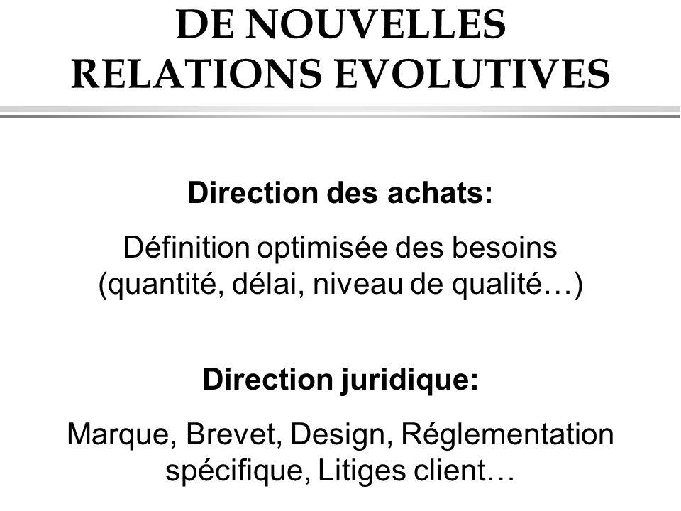la fonction de direction pdf