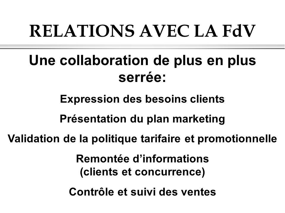 RELATIONS AVEC LA FdV Une collaboration de plus en plus serrée: