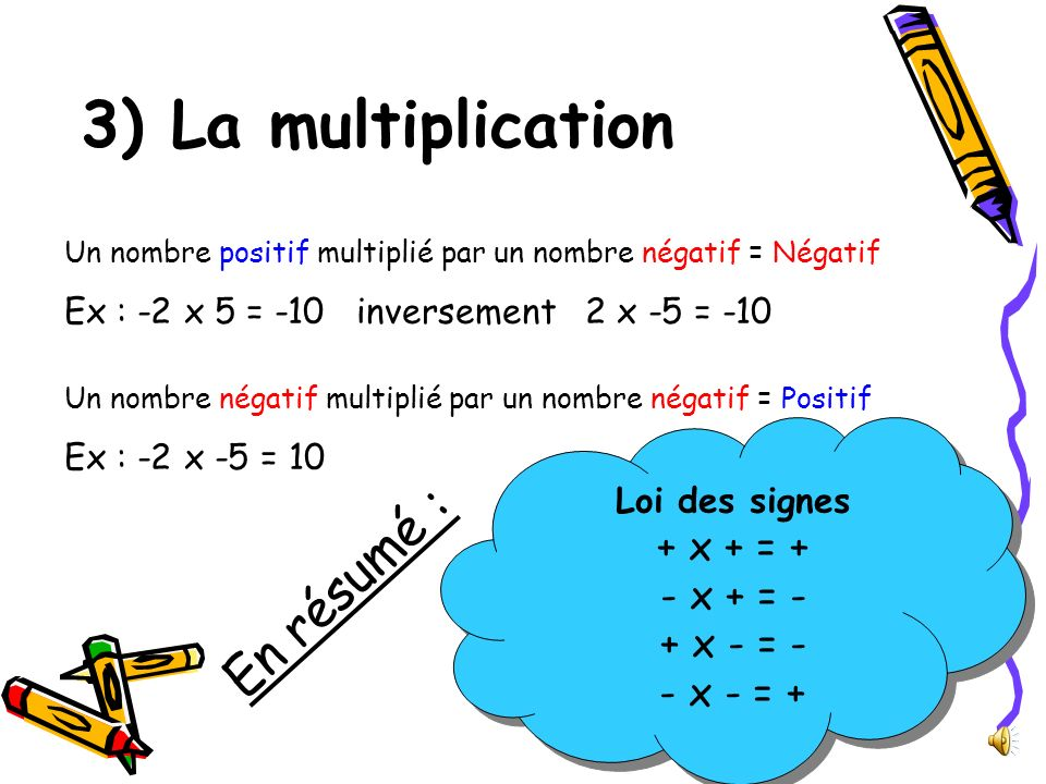 3) La multiplication En résumé : + x + = + - x + = - + x - = -