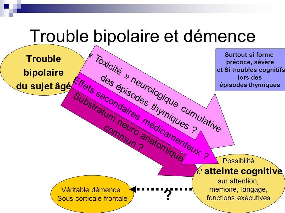 Trouble bipolaire et démence
