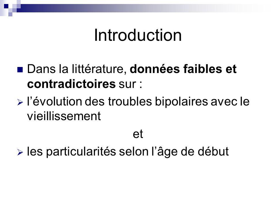 Introduction Dans la littérature, données faibles et contradictoires sur : l'évolution des troubles bipolaires avec le vieillissement.