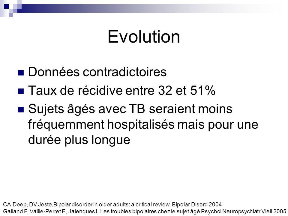 Evolution Données contradictoires Taux de récidive entre 32 et 51%