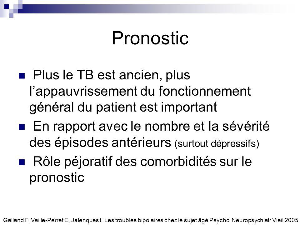 Pronostic Plus le TB est ancien, plus l'appauvrissement du fonctionnement général du patient est important.