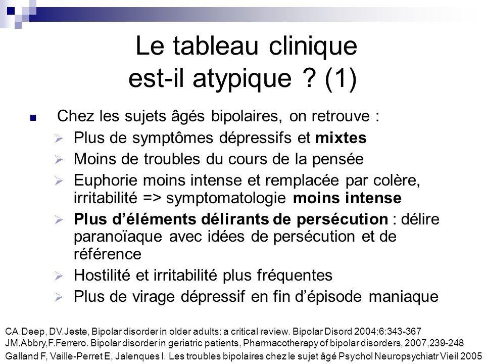 Le tableau clinique est-il atypique (1)