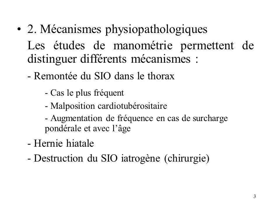 2. Mécanismes physiopathologiques