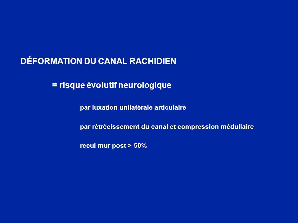 DÉFORMATION DU CANAL RACHIDIEN