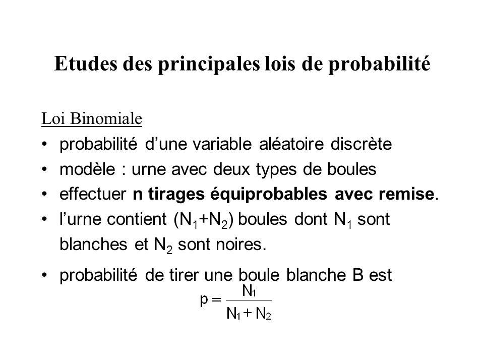 Etudes des principales lois de probabilité