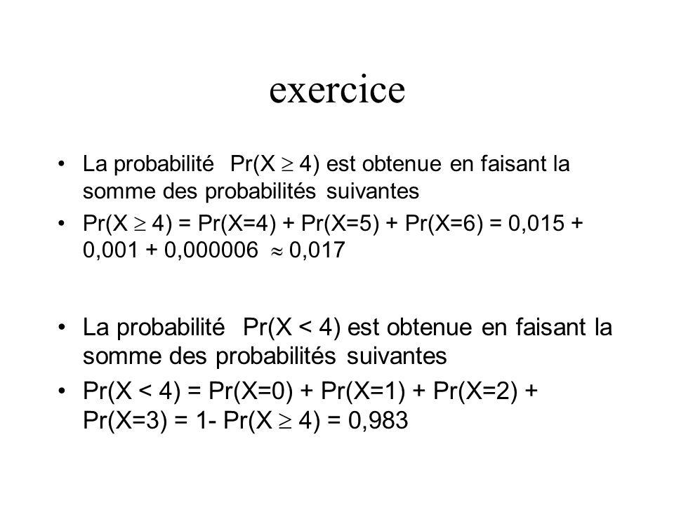 exercice La probabilité Pr(X  4) est obtenue en faisant la somme des probabilités suivantes.