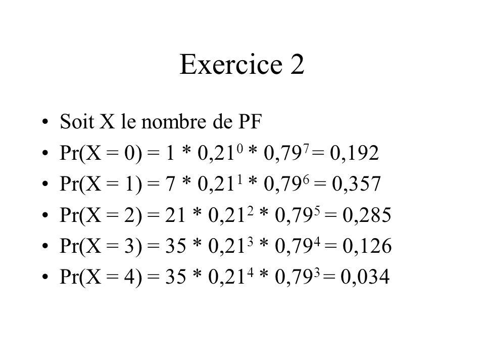 Exercice 2 Soit X le nombre de PF