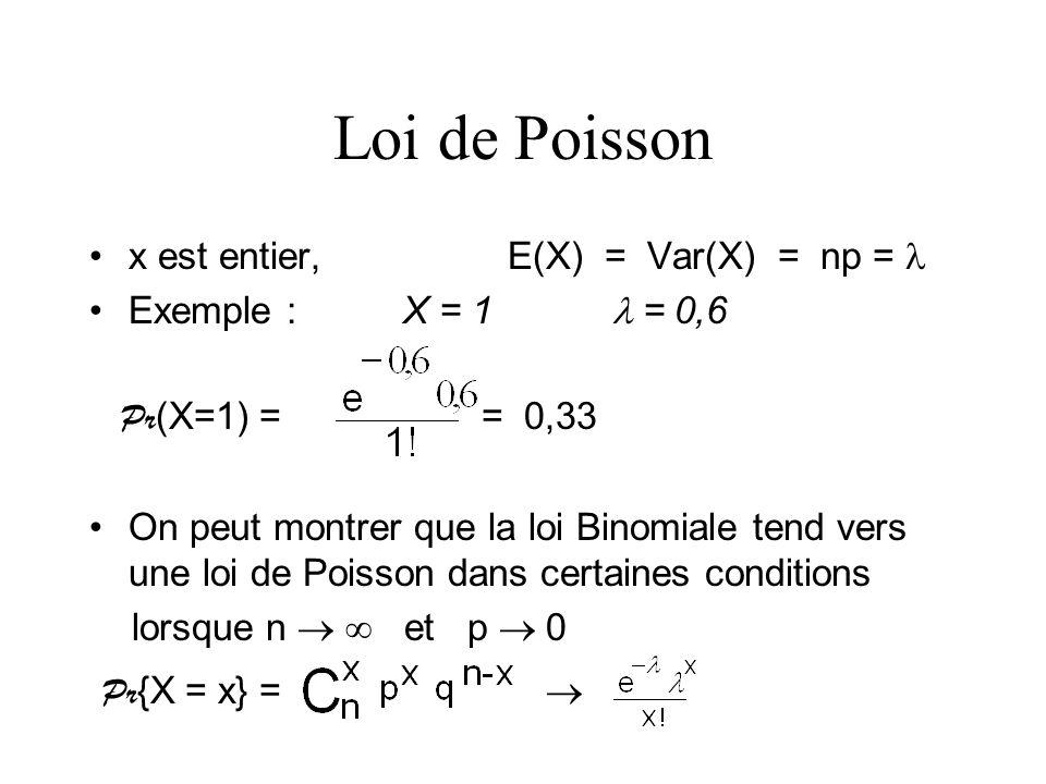 Loi de Poisson Pr{X = x} =  x est entier, E(X) = Var(X) = np = 